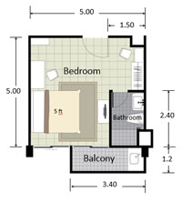 room size